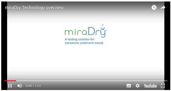 Mirandry to przełomowy system do usuwania nadpotliwości